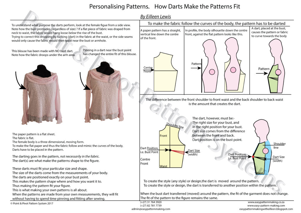 Pattern Techniques Tip 1 - Personalizing Patterns